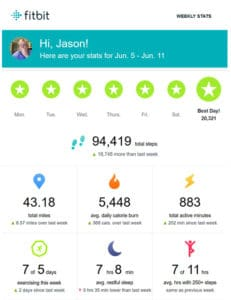 Fitbit Stats for the week of June 5th, 2017