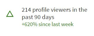 LinkedIn Profiles Views Went Up